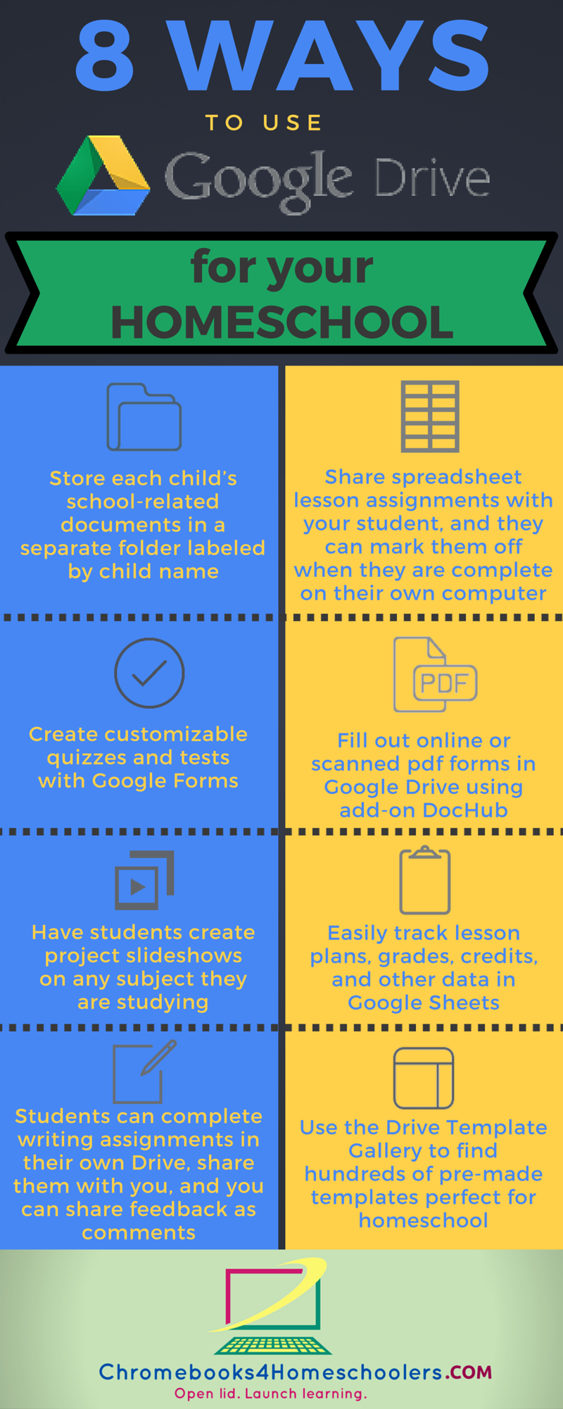8 Ways Google Drive Homeschool Infographic